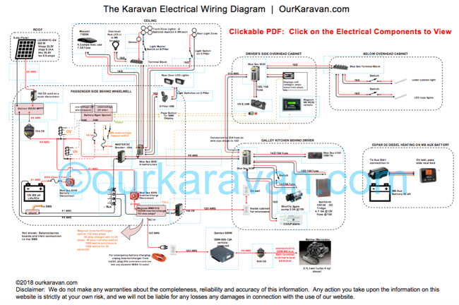 sprinter lithium battery wiring diagram