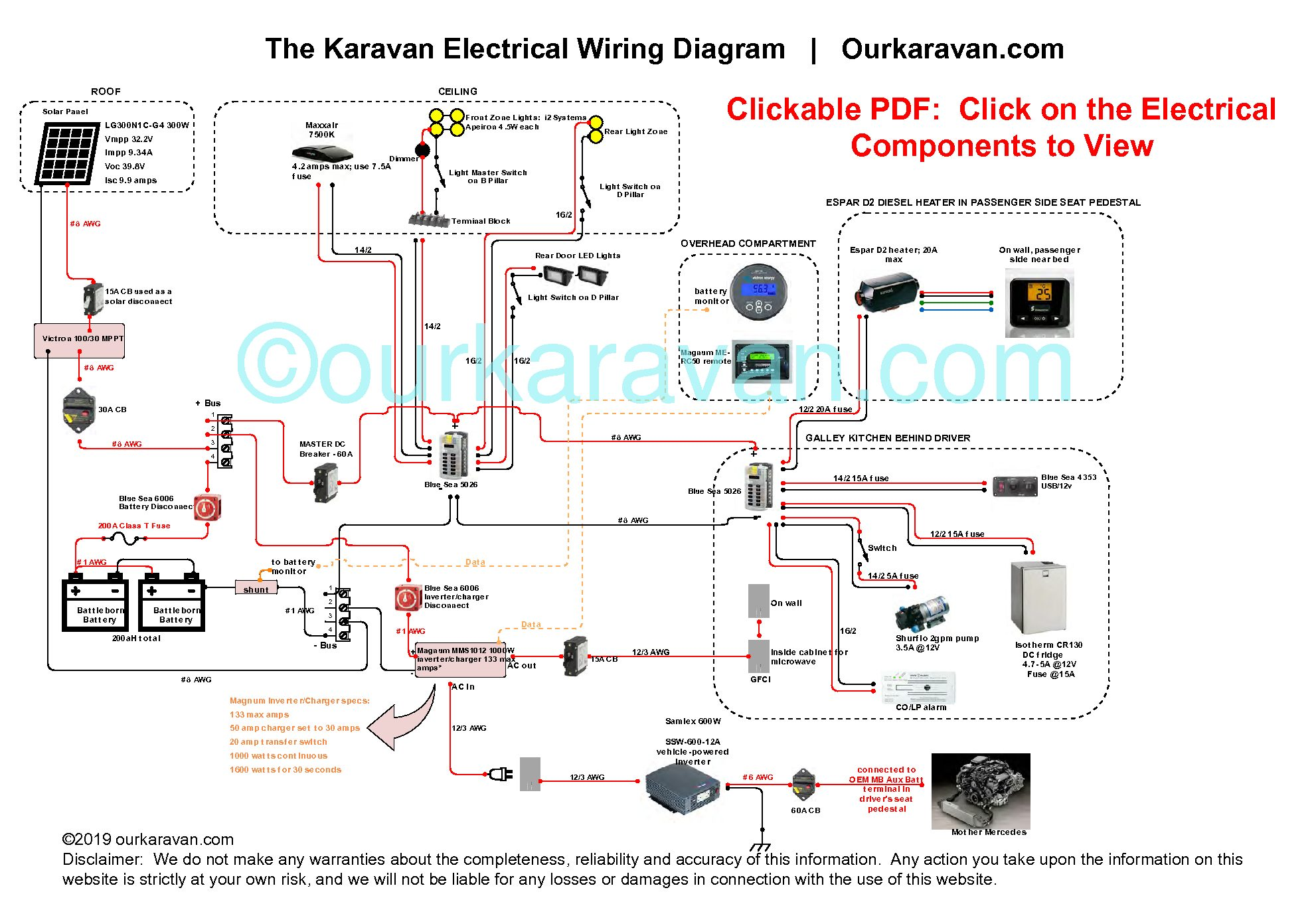Off-Grid Solar Electric and Lithium Batteries in a Van | OurKaravan | Battle Switch Wiring Diagram |  | OurKaravan